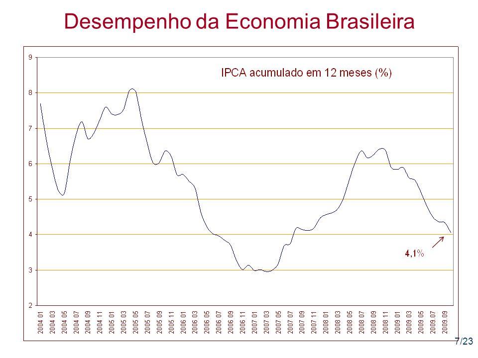 8/23 Desempenho da Economia Brasileira