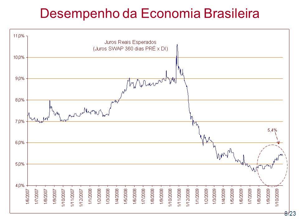 19/23 Desempenho da Economia Brasileira A produção interna de bens de capital em agosto de 2009 estava 23,6% abaixo do nível observado em 2008.