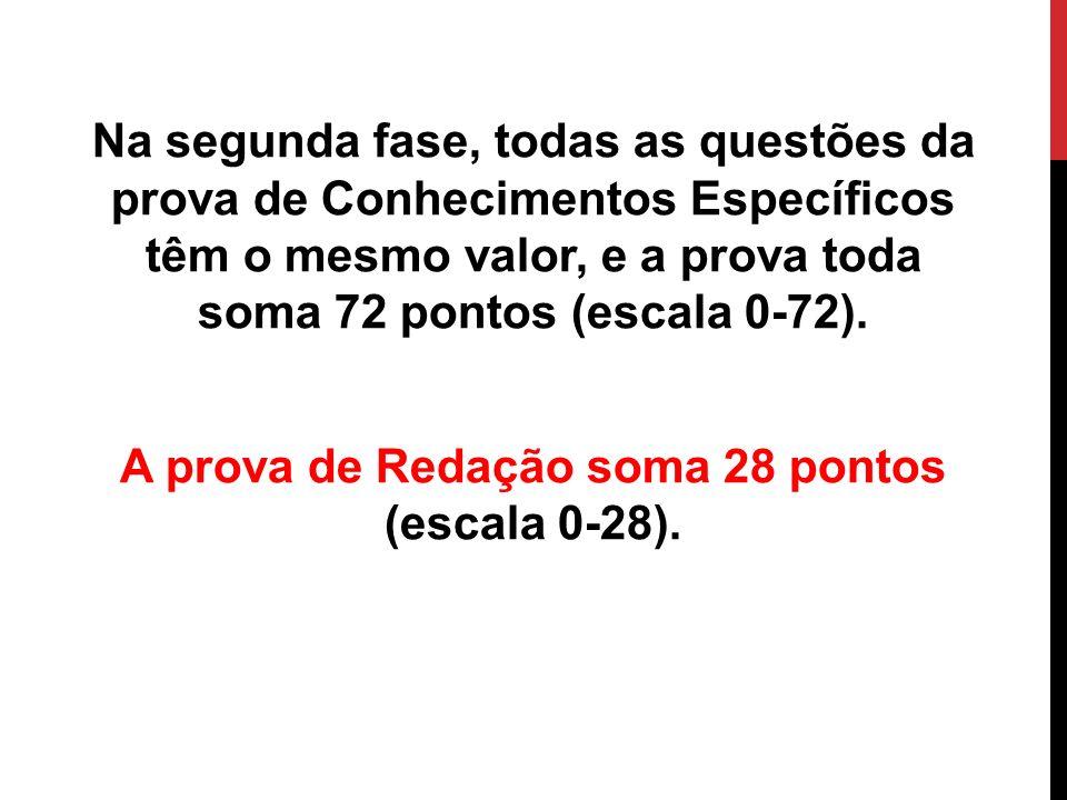 Fonte: http://blogunesp.vunesp.com.br/?p=168 http://www.vunesp.com.br/guia2013/vestibu lar.html http://www.vestibular1.com.br/menu/redacao.htm