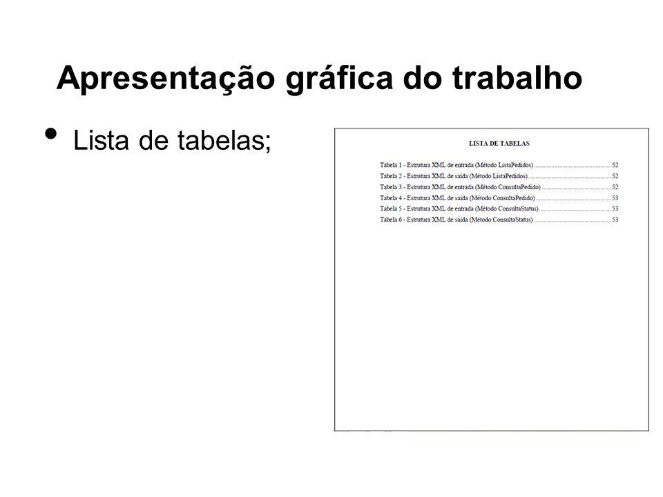 Apresentação gráfica do trabalho Lista de tabelas;