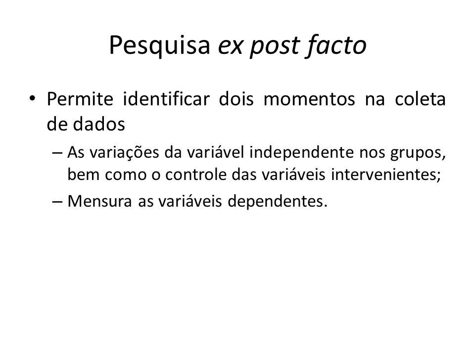 Pesquisa ex post facto Permite identificar dois momentos na coleta de dados – As variações da variável independente nos grupos, bem como o controle da