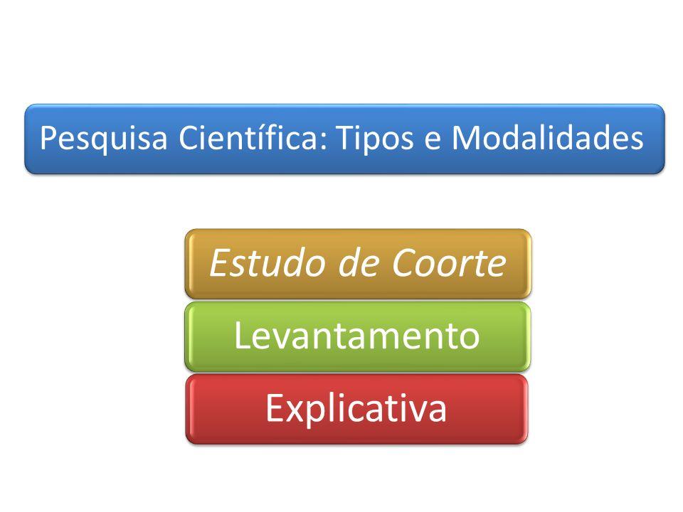 Pesquisa Científica: Tipos e Modalidades ExplicativaEstudo de Coorte Levantamento