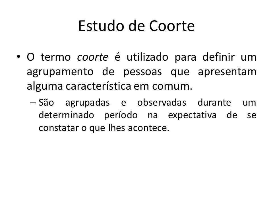 Estudo de Coorte O termo coorte é utilizado para definir um agrupamento de pessoas que apresentam alguma característica em comum. – São agrupadas e ob