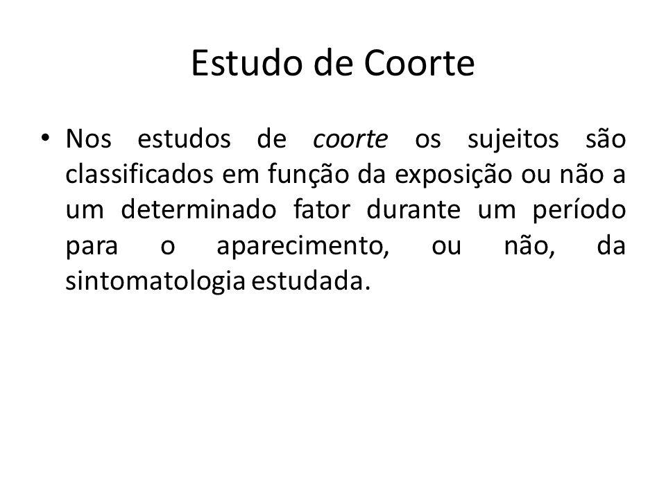 Estudo de Coorte Nos estudos de coorte os sujeitos são classificados em função da exposição ou não a um determinado fator durante um período para o ap