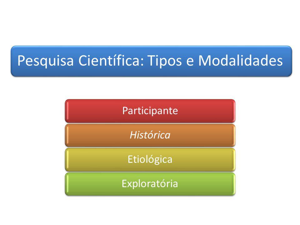 Pesquisa Científica: Tipos e Modalidades Participante Histórica Etiológica Exploratória