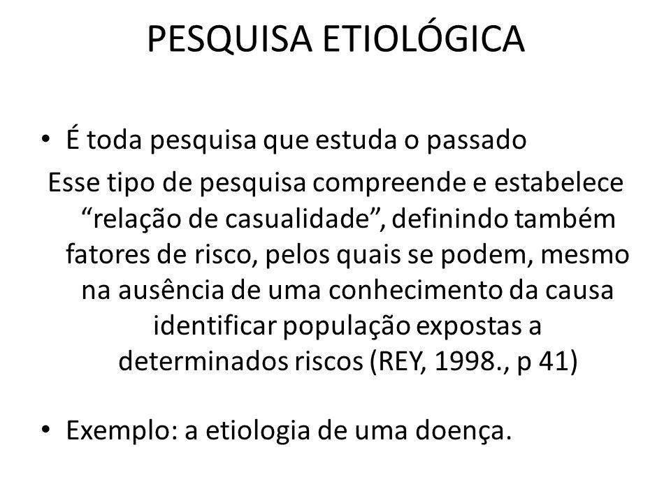 PESQUISA ETIOLÓGICA É toda pesquisa que estuda o passado Esse tipo de pesquisa compreende e estabelece relação de casualidade, definindo também fatore