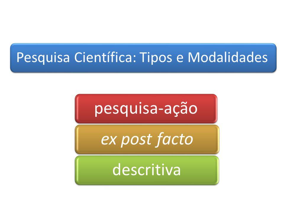 Pesquisa Científica: Tipos e Modalidades pesquisa-açãoex post facto descritiva