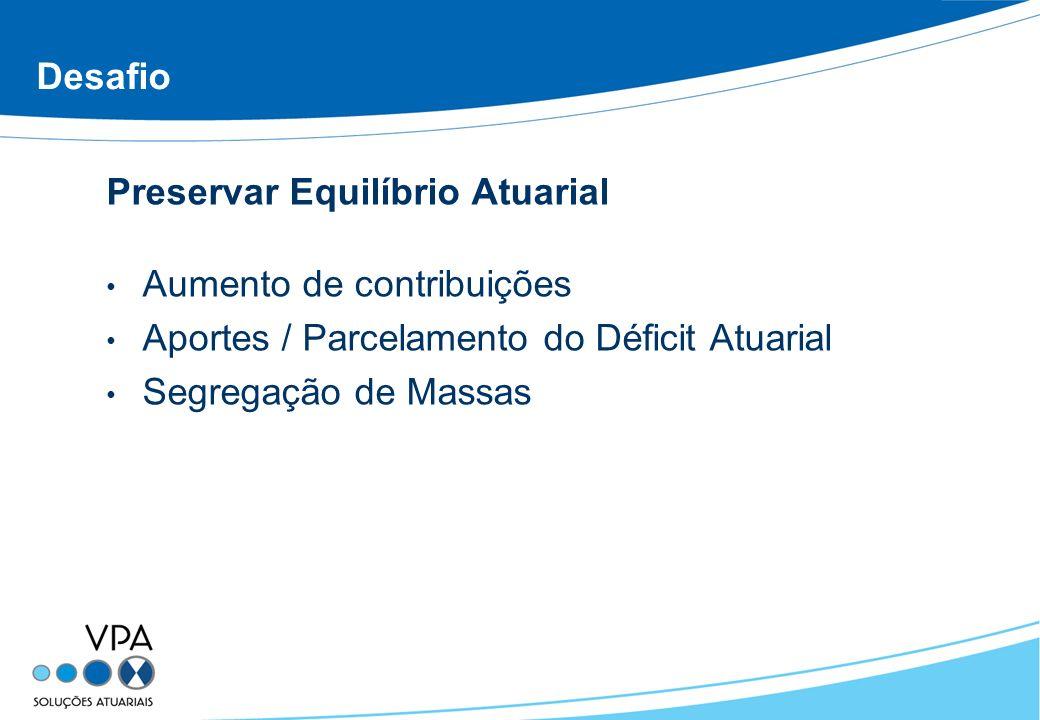 Desafio Preservar Equilíbrio Atuarial Aumento de contribuições Aportes / Parcelamento do Déficit Atuarial Segregação de Massas