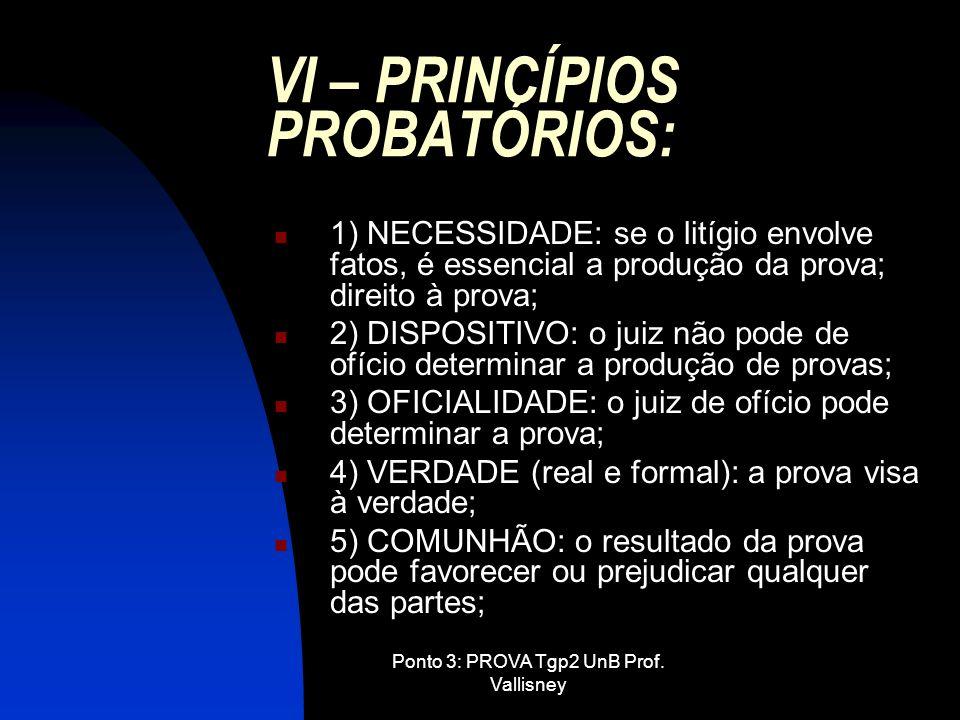 Ponto 3: PROVA Tgp2 UnB Prof. Vallisney VI – PRINCÍPIOS PROBATÓRIOS: 1) NECESSIDADE: se o litígio envolve fatos, é essencial a produção da prova; dire