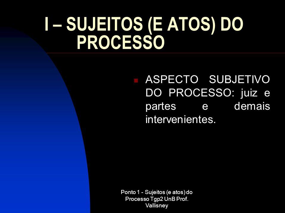 Ponto 1 - Sujeitos (e atos) do Processo Tgp2 UnB Prof. Vallisney I – SUJEITOS (E ATOS) DO PROCESSO ASPECTO SUBJETIVO DO PROCESSO: juiz e partes e dema