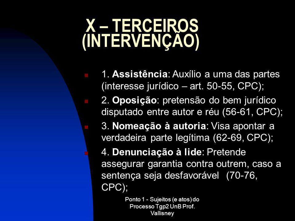 Ponto 1 - Sujeitos (e atos) do Processo Tgp2 UnB Prof. Vallisney X – TERCEIROS (INTERVENÇÃO) 1. Assistência: Auxílio a uma das partes (interesse juríd
