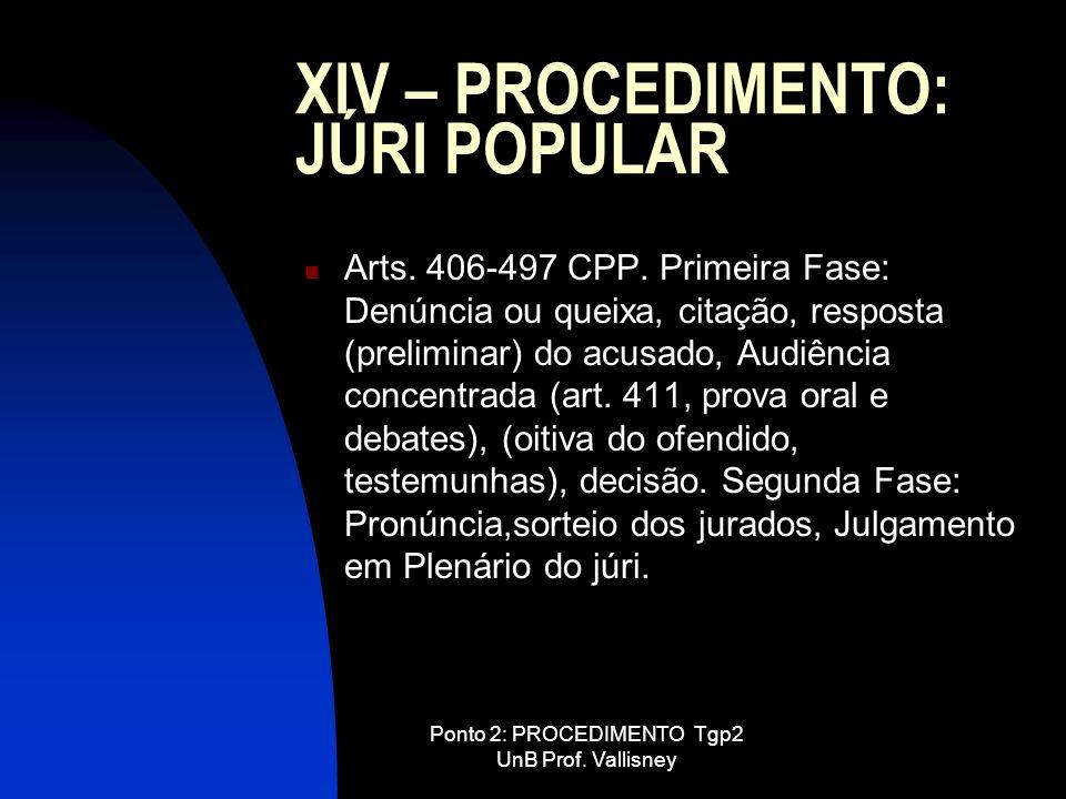 Ponto 2: PROCEDIMENTO Tgp2 UnB Prof. Vallisney XIV – PROCEDIMENTO: JÚRI POPULAR Arts. 406-497 CPP. Primeira Fase: Denúncia ou queixa, citação, respost