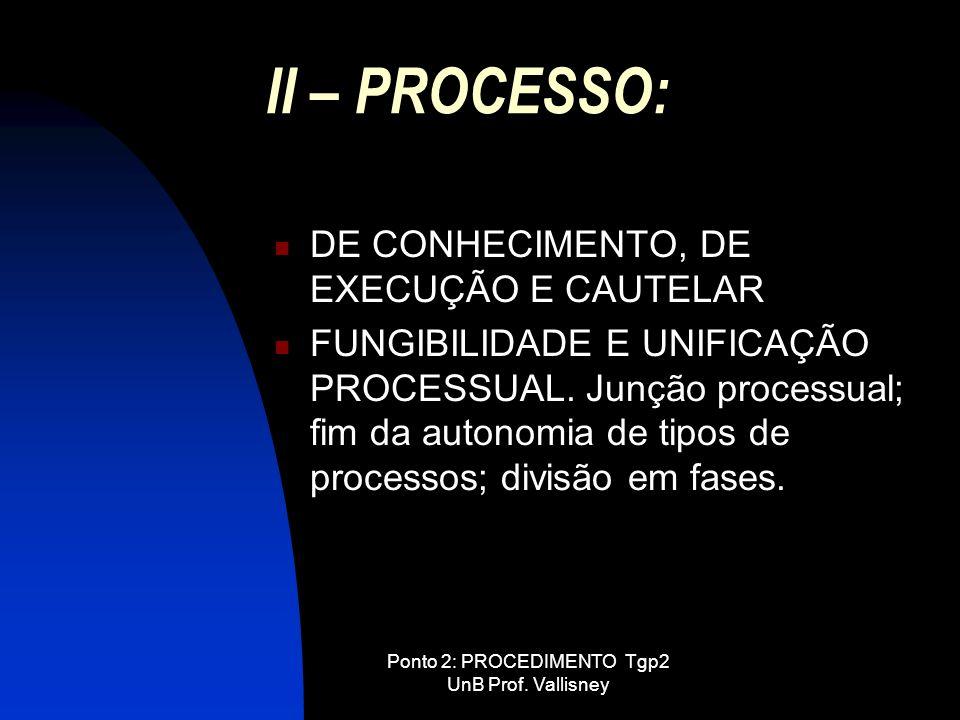 Ponto 2: PROCEDIMENTO Tgp2 UnB Prof. Vallisney II – PROCESSO: DE CONHECIMENTO, DE EXECUÇÃO E CAUTELAR FUNGIBILIDADE E UNIFICAÇÃO PROCESSUAL. Junção pr