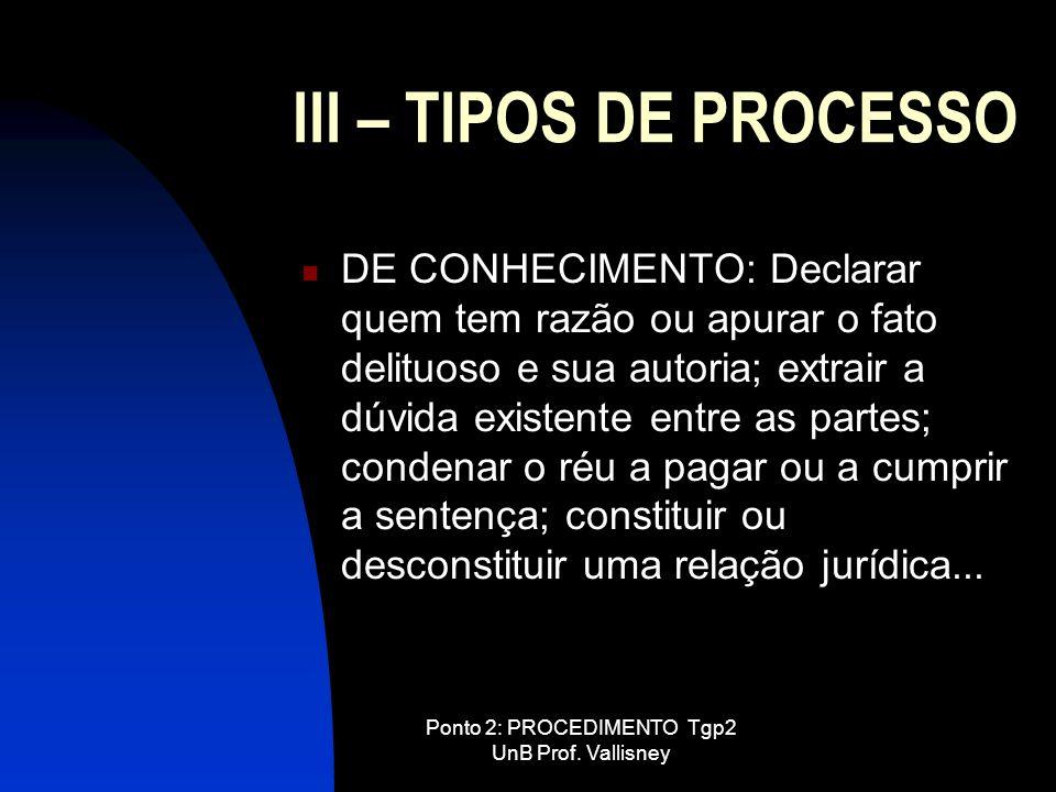 Ponto 2: PROCEDIMENTO Tgp2 UnB Prof. Vallisney III – TIPOS DE PROCESSO DE CONHECIMENTO: Declarar quem tem razão ou apurar o fato delituoso e sua autor