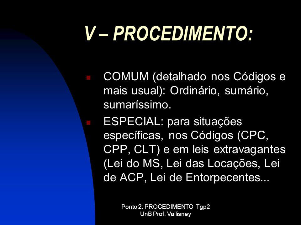 Ponto 2: PROCEDIMENTO Tgp2 UnB Prof. Vallisney V – PROCEDIMENTO: COMUM (detalhado nos Códigos e mais usual): Ordinário, sumário, sumaríssimo. ESPECIAL