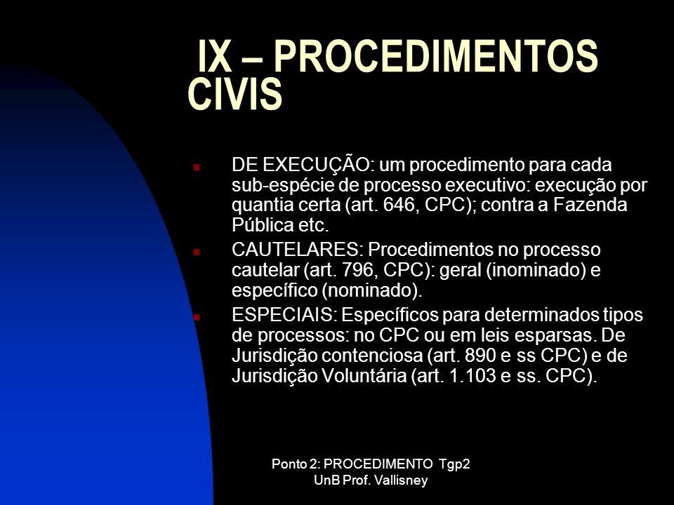 Ponto 2: PROCEDIMENTO Tgp2 UnB Prof. Vallisney IX – PROCEDIMENTOS CIVIS DE EXECUÇÃO: um procedimento para cada sub-espécie de processo executivo: exec