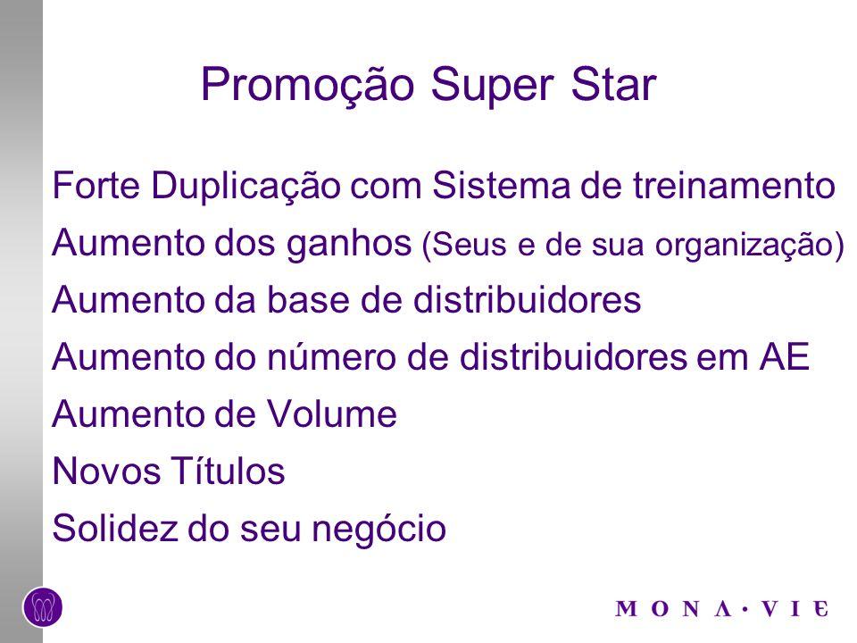 Promoção Super Star Forte Duplicação com Sistema de treinamento Aumento dos ganhos (Seus e de sua organização) Aumento da base de distribuidores Aumen