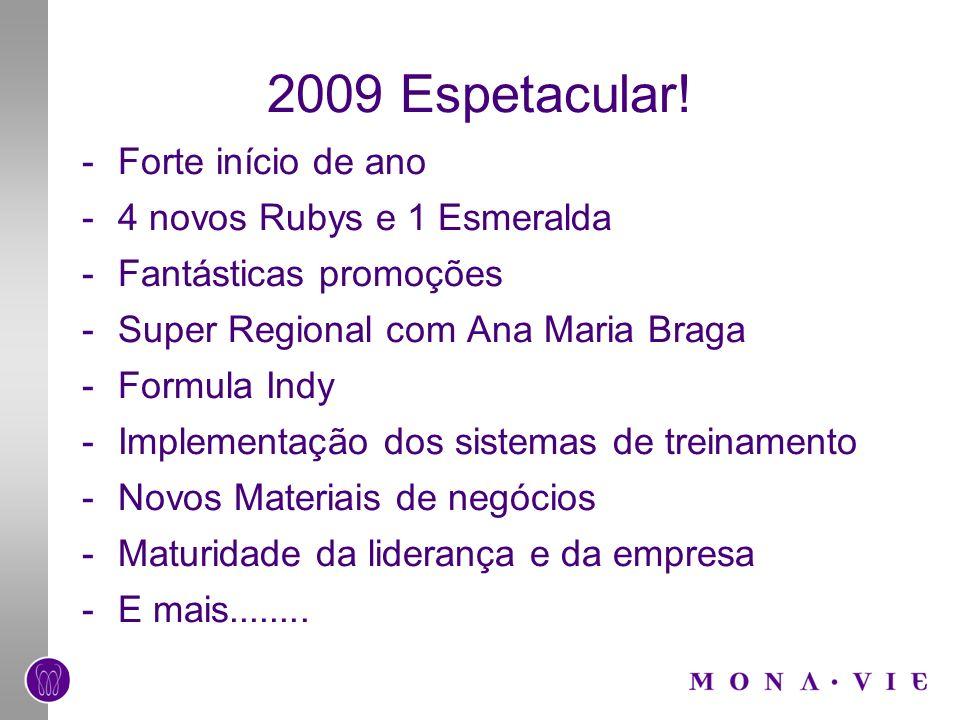 2009 Espetacular! -Forte início de ano -4 novos Rubys e 1 Esmeralda -Fantásticas promoções -Super Regional com Ana Maria Braga -Formula Indy -Implemen