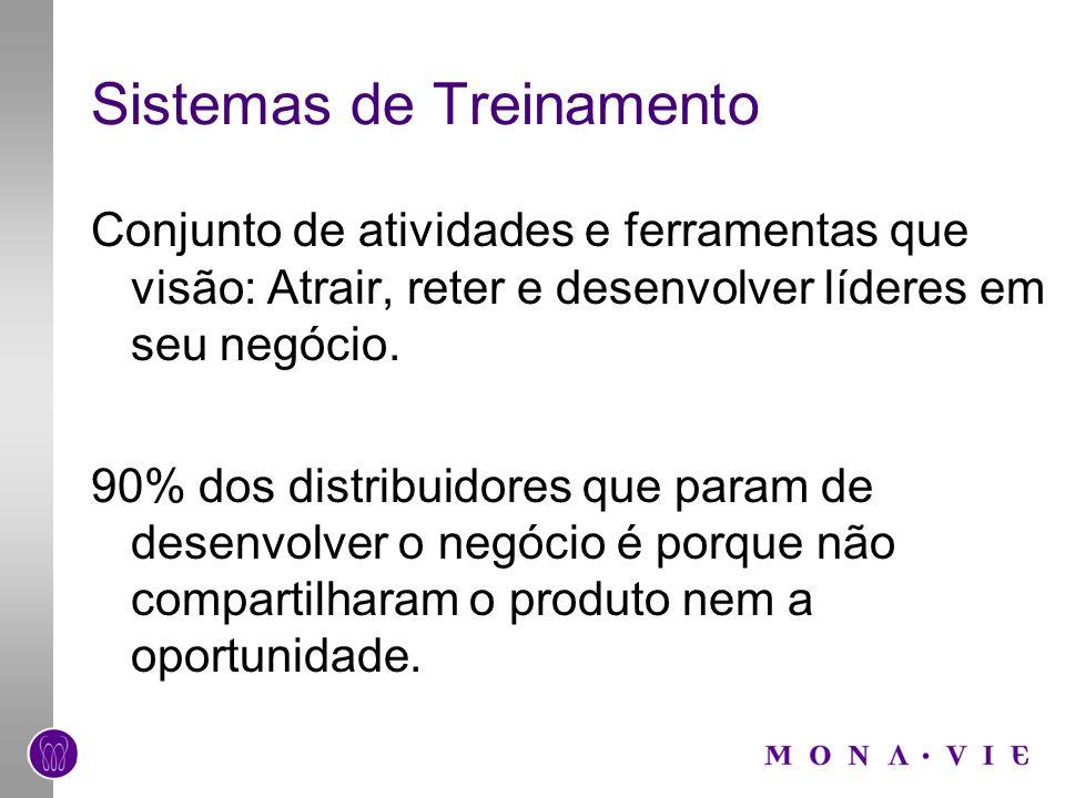 Agenda: Brig Hart No Brasil São Paulo 13/07 segunda - Escritório da MonaVie as 19:30hs.