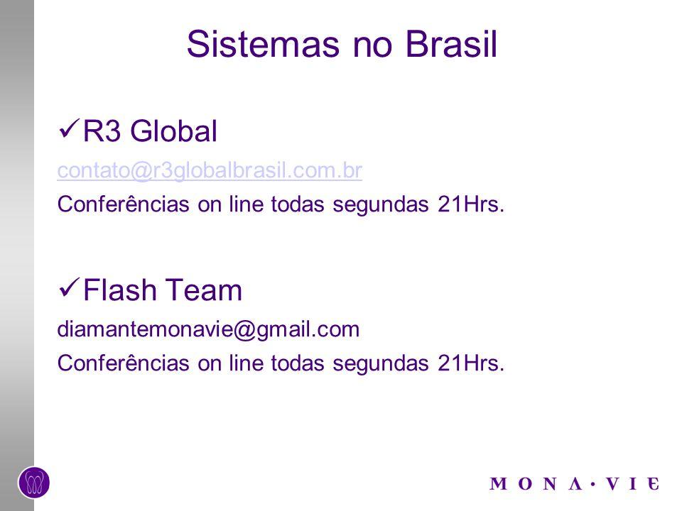 Sistemas no Brasil R3 Global contato@r3globalbrasil.com.br Conferências on line todas segundas 21Hrs. Flash Team diamantemonavie@gmail.com Conferência