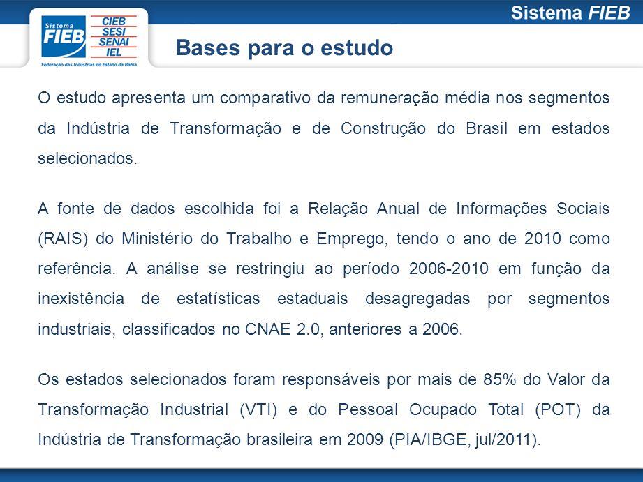 Bases para o estudo O estudo apresenta um comparativo da remuneração média nos segmentos da Indústria de Transformação e de Construção do Brasil em es