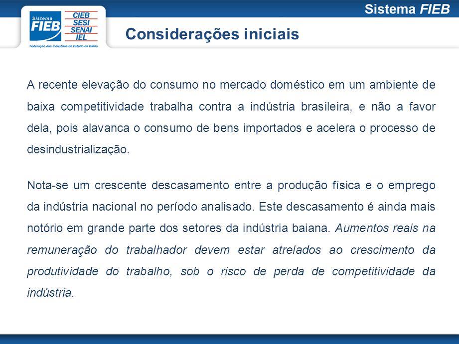Indústria de Transformação Fonte: MTE (RAIS); Elaboração FIEB-SDI Em 2010, a Indústria de Transformação da Bahia ocupou a 3ª colocação no ranking dos Estados com maior valor médio de remuneração, ficando atrás apenas de Rio de Janeiro e São Paulo.