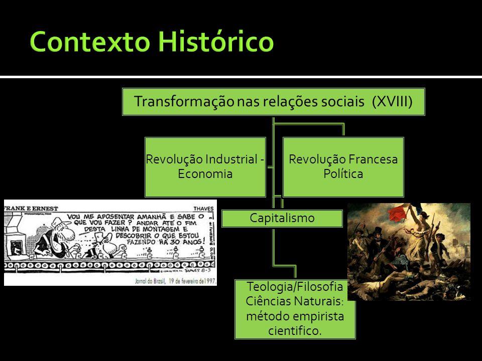 Transformação nas relações sociais (XVIII) Teologia/Filosofia Ciências Naturais: método empirista cientifico. Capitalismo Revolução Francesa Política