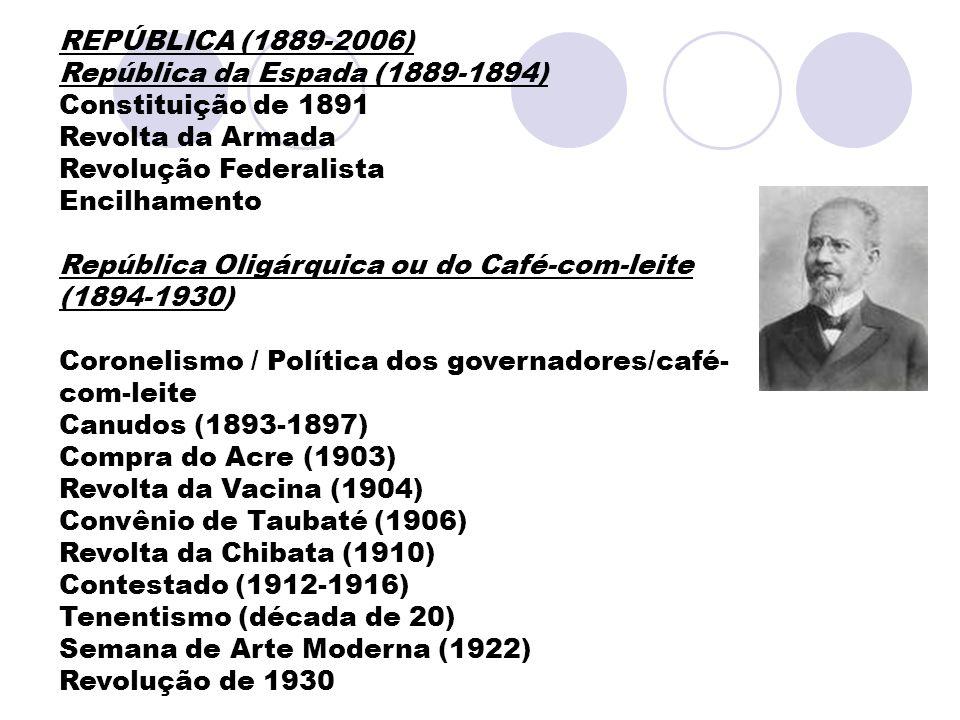 REPÚBLICA (1889-2006) República da Espada (1889-1894) Constituição de 1891 Revolta da Armada Revolução Federalista Encilhamento República Oligárquica