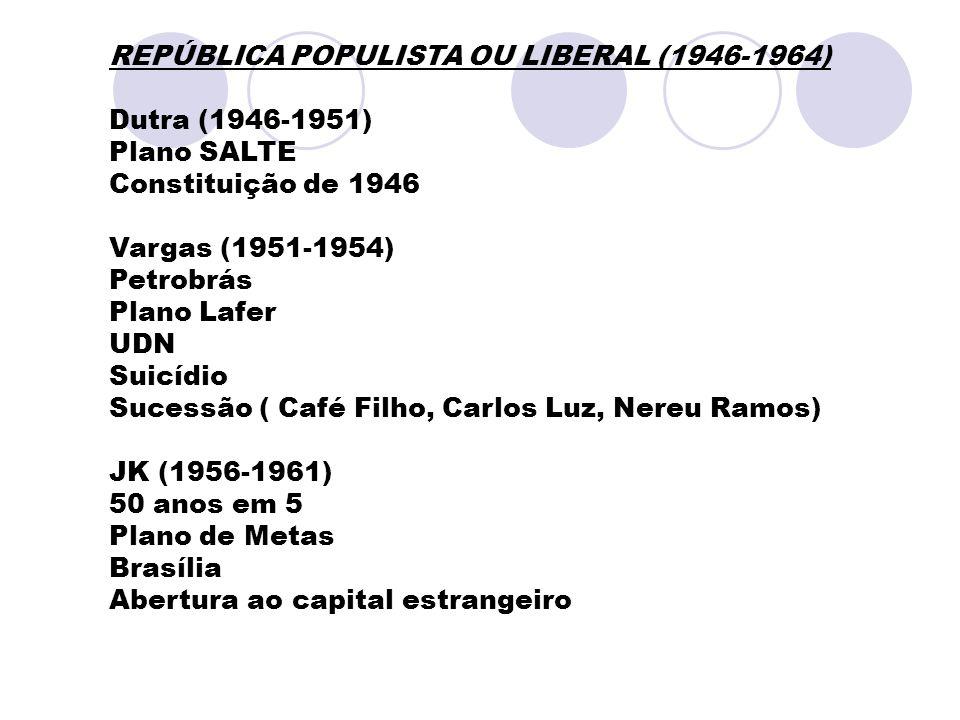 REPÚBLICA POPULISTA OU LIBERAL (1946-1964) Dutra (1946-1951) Plano SALTE Constituição de 1946 Vargas (1951-1954) Petrobrás Plano Lafer UDN Suicídio Su