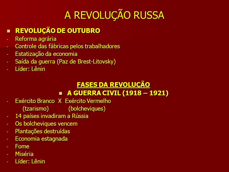 A REVOLUÇÃO RUSSA A NEP (Nova Política Econômica) 1921 – 1927 A NEP (Nova Política Econômica) 1921 – 1927 - Reconstruir a economia russa - Misto de capitalismo e socialismo - Pequenas empresas - PRIVADAS - Setores estratégicos – ESTATAIS - CAPITALISMO DE ESTADO - A economia volta a crescer - É criada a URSS - 1922: Lênin sofre um atentado - 1924: falecimento de Lênin - Trotsky (revolução permanente) X Stalin (socialismo num só país) - STALIN sai vitorioso – TROTSKY é perseguido, exilado e assassinado - Stalin torna-se o presidente da Rússia