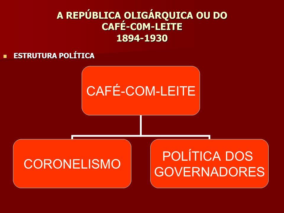 - Prudente de Morais (1894 – 1898) - Revolta de Canudos (1897) - Questão de Palmas (S.C.) - Campos Sales (1898 – 1902) (1898 – 1902) -Funding Loan - Política dos Governadores