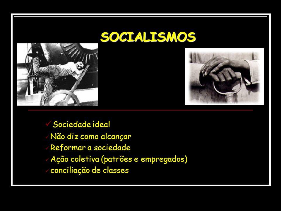 SOCIALISMOS Sociedade ideal Não diz como alcançar Reformar a sociedade Ação coletiva (patrões e empregados) conciliação de classes