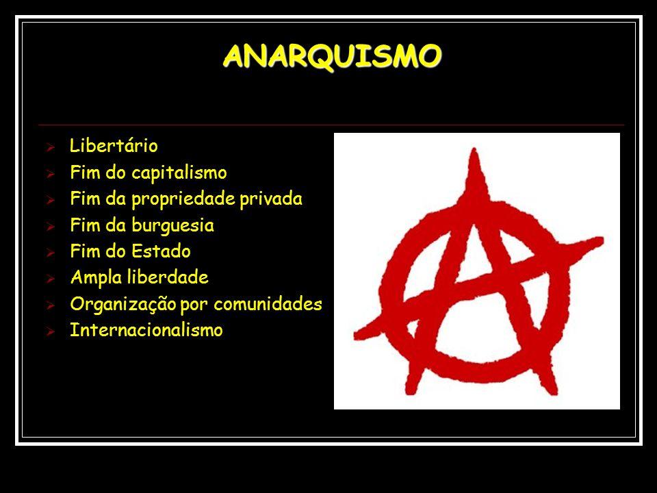 ANARQUISMO Libertário Fim do capitalismo Fim da propriedade privada Fim da burguesia Fim do Estado Ampla liberdade Organização por comunidades Interna