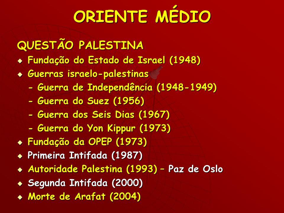ORIENTE MÉDIO QUESTÃO PALESTINA Fundação do Estado de Israel (1948) Fundação do Estado de Israel (1948) Guerras israelo-palestinas Guerras israelo-pal