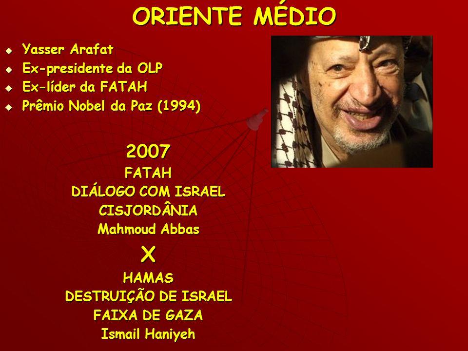 ORIENTE MÉDIO Yasser Arafat Yasser Arafat Ex-presidente da OLP Ex-presidente da OLP Ex-líder da FATAH Ex-líder da FATAH Prêmio Nobel da Paz (1994) Prê