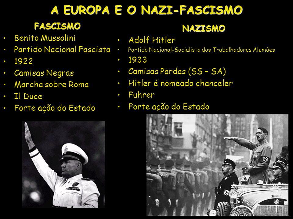 A EUROPA E O NAZI-FASCISMO FASCISMO Benito Mussolini Partido Nacional Fascista 1922 Camisas Negras Marcha sobre Roma Il Duce Forte ação do Estado NAZI