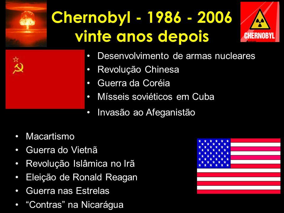 Chernobyl - 1986 - 2006 vinte anos depois Desenvolvimento de armas nucleares Revolução Chinesa Guerra da Coréia Mísseis soviéticos em Cuba Invasão ao