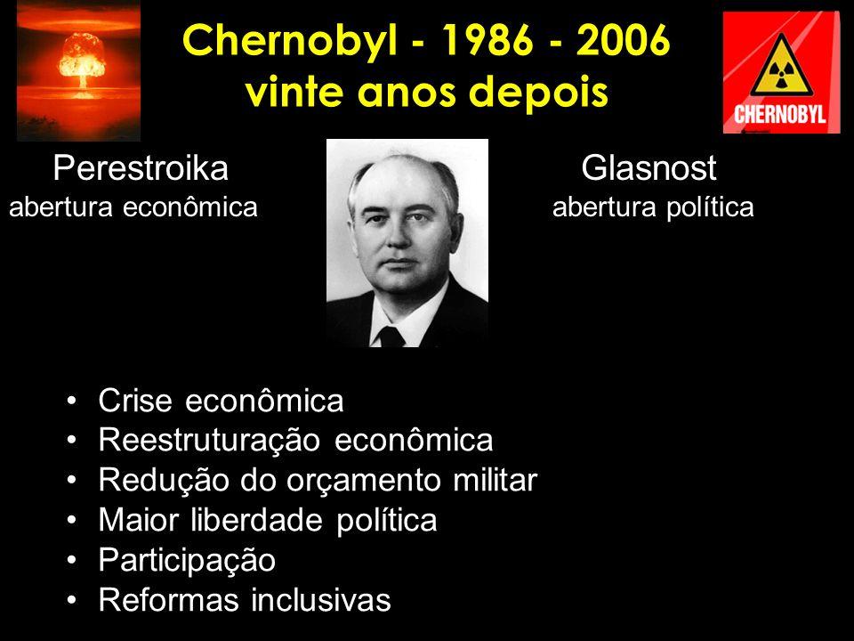 Chernobyl - 1986 - 2006 vinte anos depois Perestroika Glasnost abertura econômica abertura política Crise econômica Reestruturação econômica Redução d