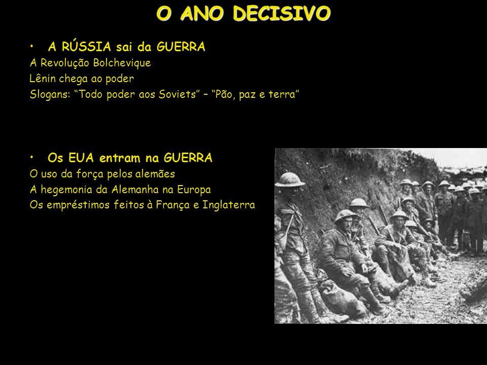 VERSALHES E A PAZ COM A ALEMANHA (28 de junho de 1919) Devolução da Alsácia-Lorena Pesadas indenizações aos vencedores Desmilitarização da marinha e da aeronáutica Redução do exército a cem mil homens Perda de territórios fronteiriços Lloyd George Vittorio Emanuelle Georges Clemenceau Woodrow Wilson