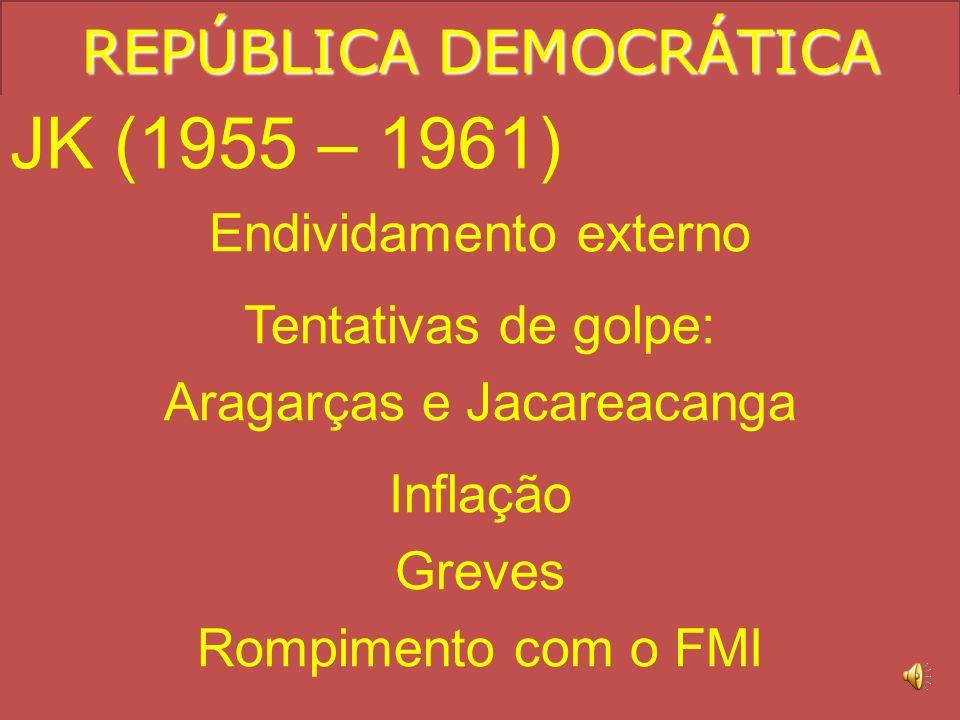 REPÚBLICA DEMOCRÁTICA JK (1955 – 1961) Modernização do Brasil. 50 anos em 5. Plano de Metas. Brasília. Indústria Automobilística.