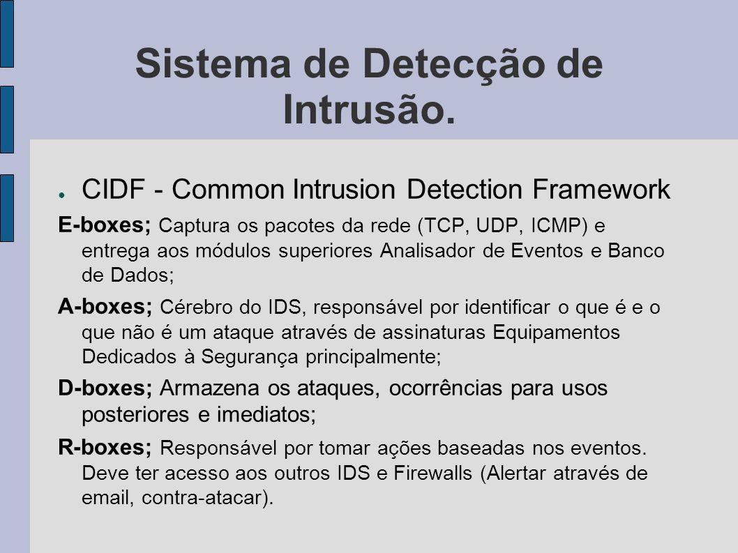 Sistema de Detecção de Intrusão. CIDF - Common Intrusion Detection Framework E-boxes; Captura os pacotes da rede (TCP, UDP, ICMP) e entrega aos módulo
