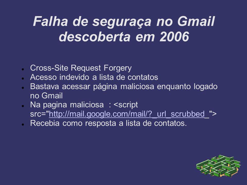 Falha de seguraça no Gmail descoberta em 2006 Cross-Site Request Forgery Acesso indevido a lista de contatos Bastava acessar página maliciosa enquanto