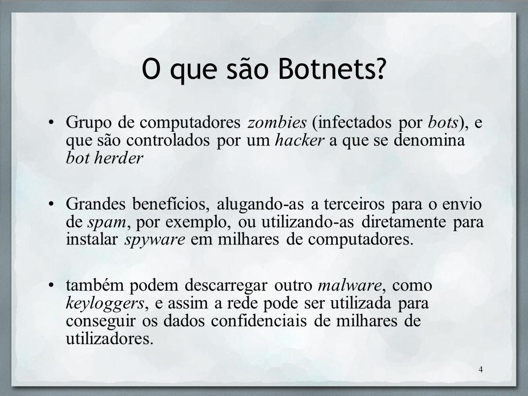 5 Topologia da Botnet Fonte: www.secureworks.com