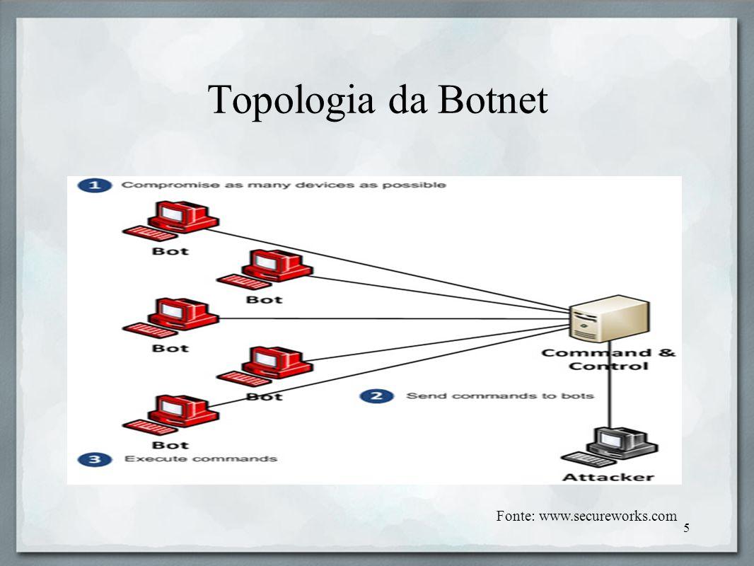 6 Atualidades Shadow BotNet, controlava 100mil computadores.