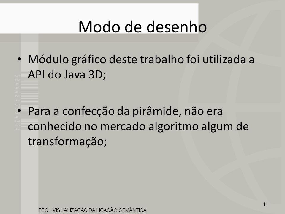 Modo de desenho Módulo gráfico deste trabalho foi utilizada a API do Java 3D; Para a confecção da pirâmide, não era conhecido no mercado algoritmo alg