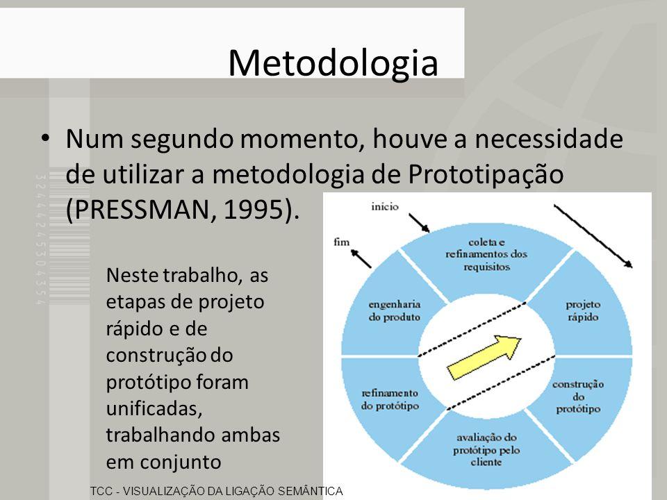 Diagrama de Arquitetura 14 Legenda: - Em branco/azul, será desenvolvido pelo aluno - Em verde, se já está pronto, mas precisa integrar com o sistema.