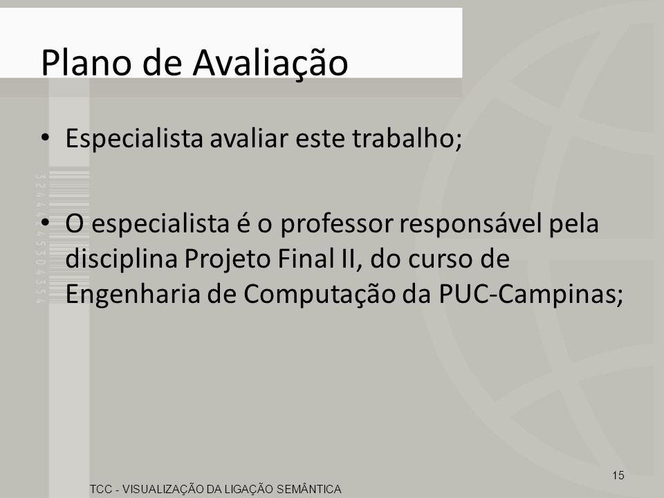 Plano de Avaliação Especialista avaliar este trabalho; O especialista é o professor responsável pela disciplina Projeto Final II, do curso de Engenhar