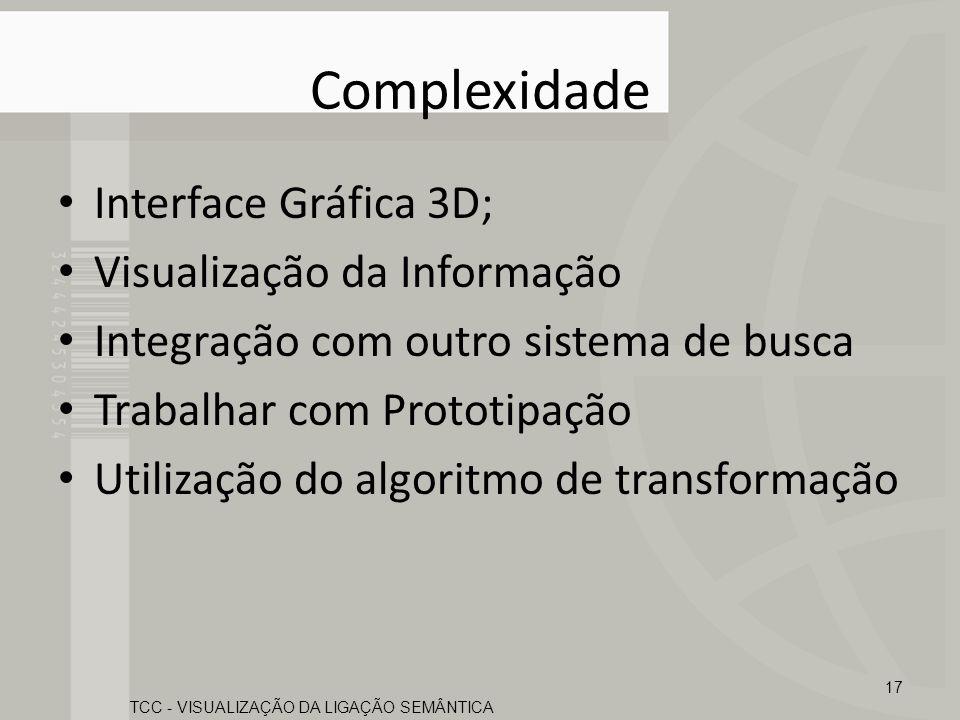 Complexidade Interface Gráfica 3D; Visualização da Informação Integração com outro sistema de busca Trabalhar com Prototipação Utilização do algoritmo