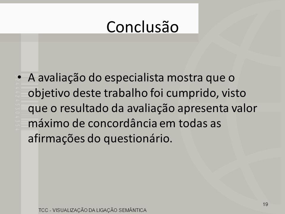 Conclusão A avaliação do especialista mostra que o objetivo deste trabalho foi cumprido, visto que o resultado da avaliação apresenta valor máximo de