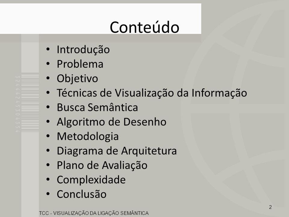 Conteúdo Introdução Problema Objetivo Técnicas de Visualização da Informação Busca Semântica Algoritmo de Desenho Metodologia Diagrama de Arquitetura
